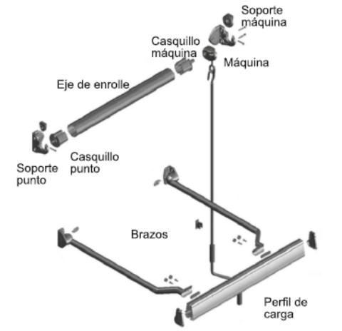 Alfa toldos villalba madrid toldos p rgolas capotas for Accesorios para toldos enrollables