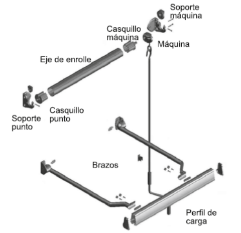 Alfa toldos villalba madrid toldos p rgolas capotas for Material para toldos correderos