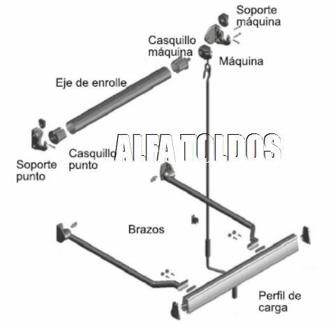 Ampliar for Repuestos y accesorios para toldos